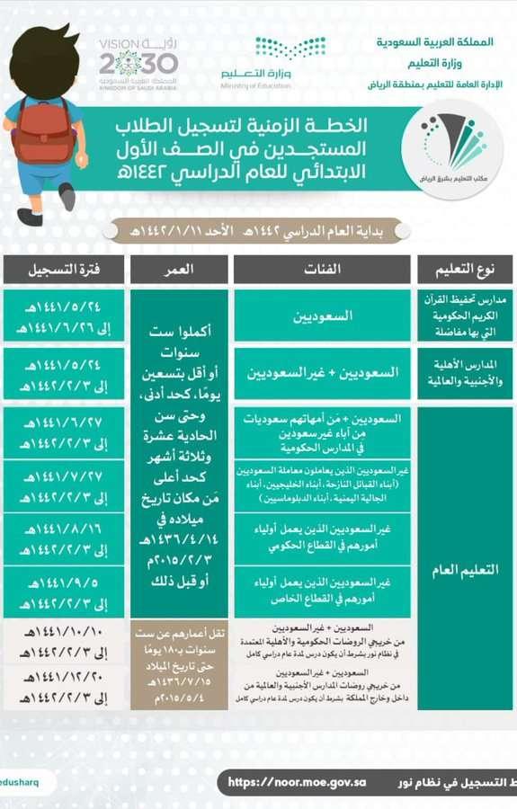 نظام نور : تسجيل طلاب وطالبات الصف الأول الابتدائي للعام 1442 هـ 1