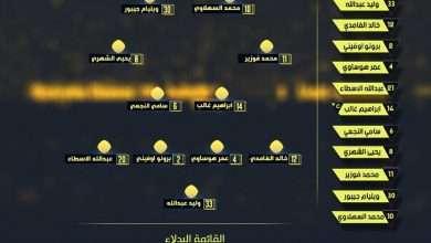 صورة مشاهدة نتيجة مباراة النصر والشباب اليوم في الدوري السعودي للمحترفين 2017/2018 يلا شوت