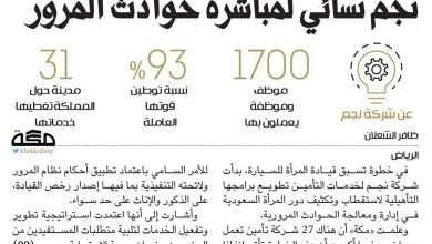 صورة تشغيل نجم نسائي لمباشرة حوادث المرور الخاصه بالمرأة بعد السماح للمرأة بالقيادة في السعودية