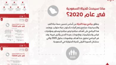 صورة برنامج جودة الحياة 2020 في المملكة العربية السعودية ضمن رؤية 2030