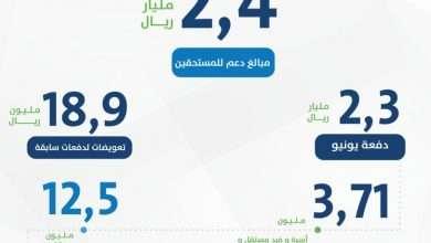 صورة حساب المواطن يوضح إيداع 2.4 مليار في الدفعة السابعة