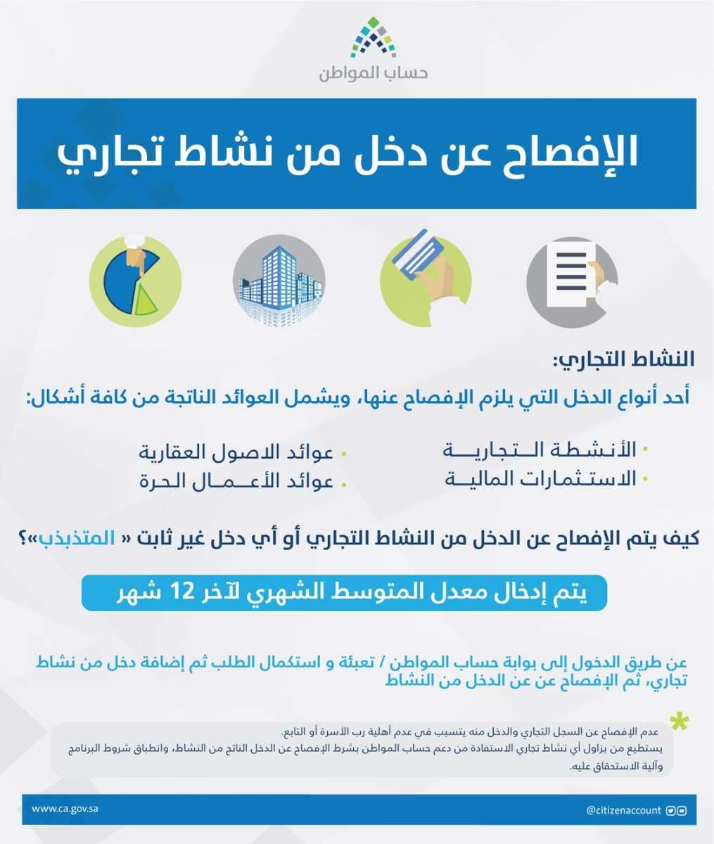 حساب المواطن يوضح طريقة الإفصاح عن الأنشطة التجارية