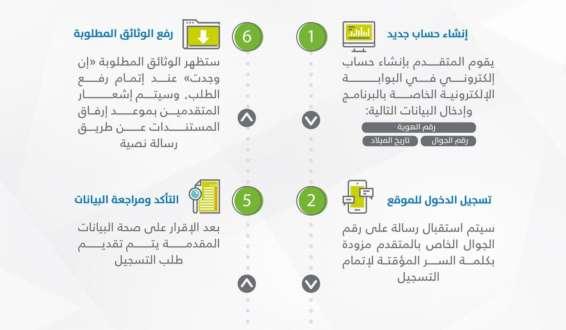 ابن فهد استخرج بطاقة الهوية.. هل يسجل مستقلاً في حساب المواطن؟