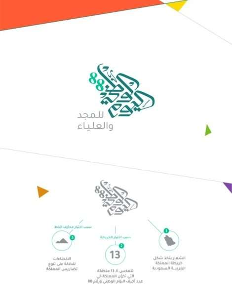 صور شعار اليوم الوطني 88 السعودي شعار العيد الوطني للمملكة