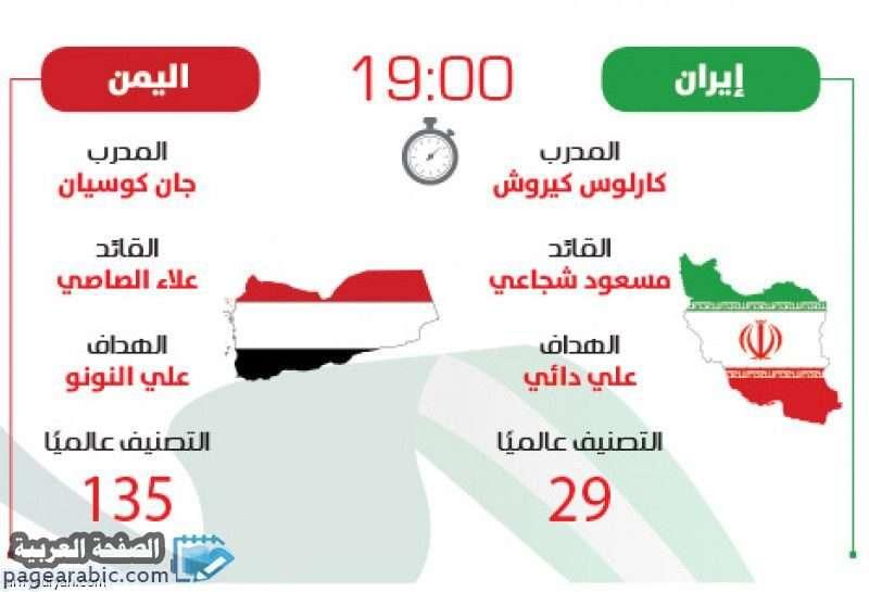 موعد مشاهدة مباراة اليمن وايران في كأس اسيا 2019