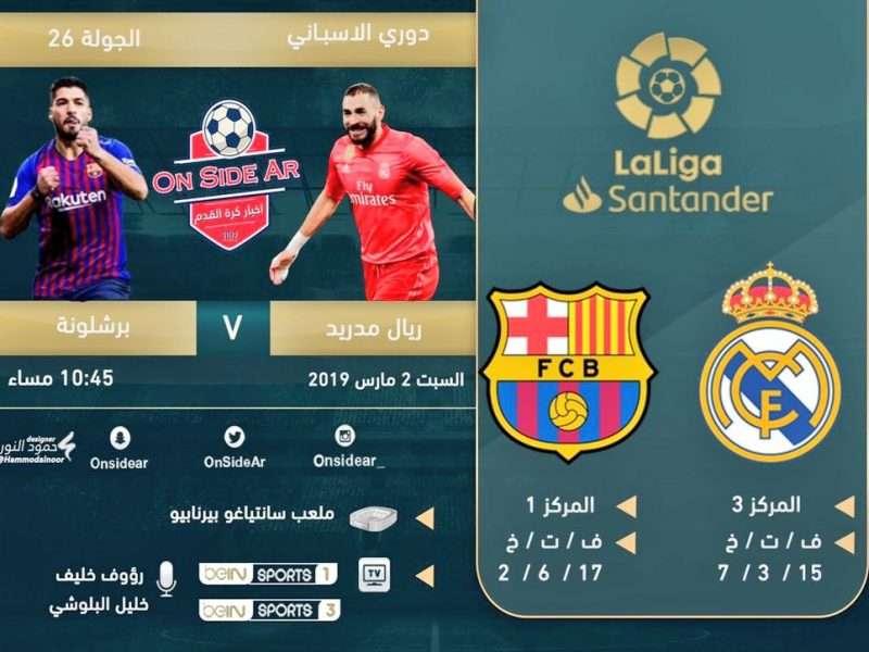 موعد مشاهدة مباراة برشلونة ضد ريال مدريد عبر يلا شوت