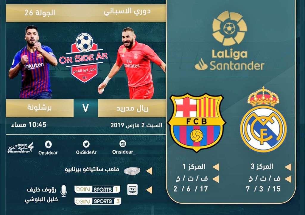 Photo of موعد مشاهدة مباراة برشلونة ضد ريال مدريد عبر يلا شوت