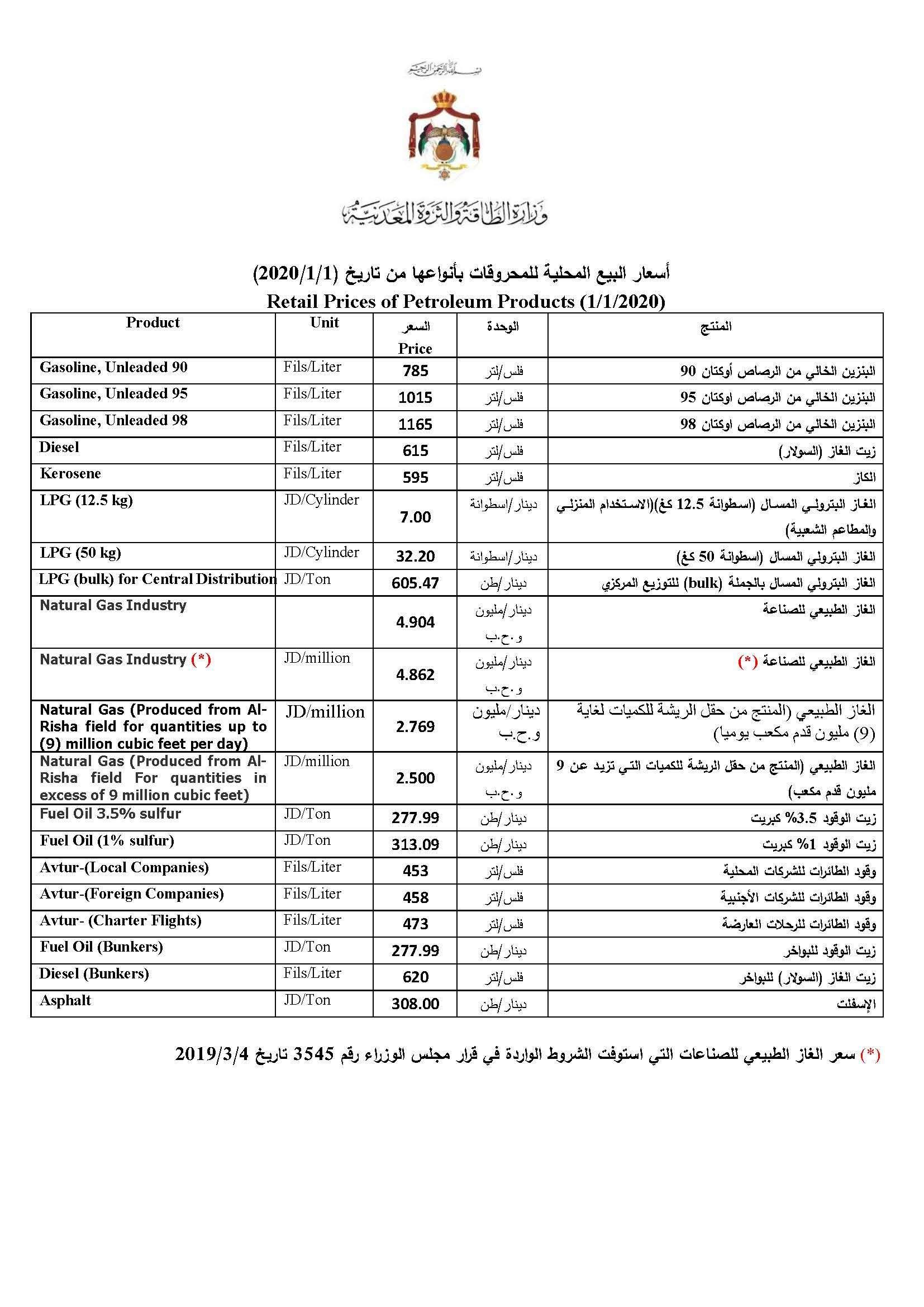 سعر البنزين 2020 في الأردن - اليمن الغد